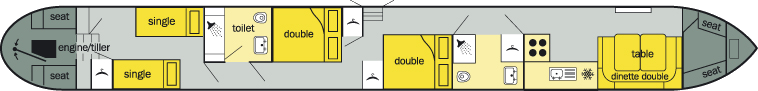 Goose layout 3