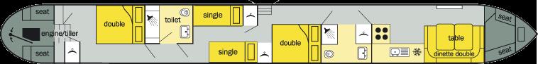 Goose layout 4