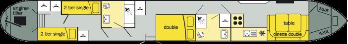 Gosling layout 1