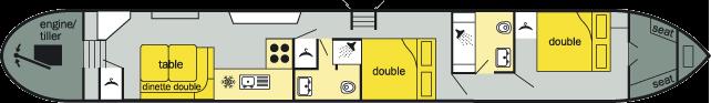 Gull layout 1