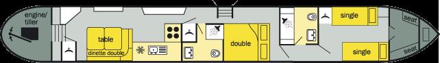 Gull layout 3