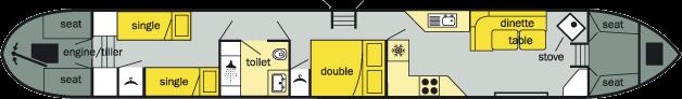 Heron layout 1