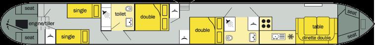 Warbler layout 3
