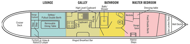 CLC4 layout 1