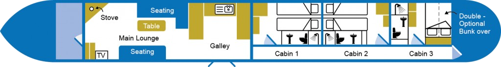 MRC-Geanna layout 1
