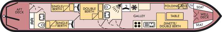 Derwent layout 2