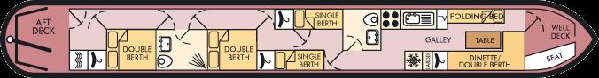Wye layout 2