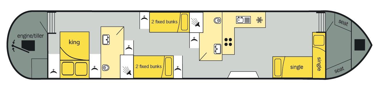 Sanderling layout 2