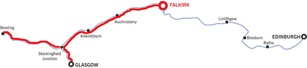 Glasgow and return from Falkirk